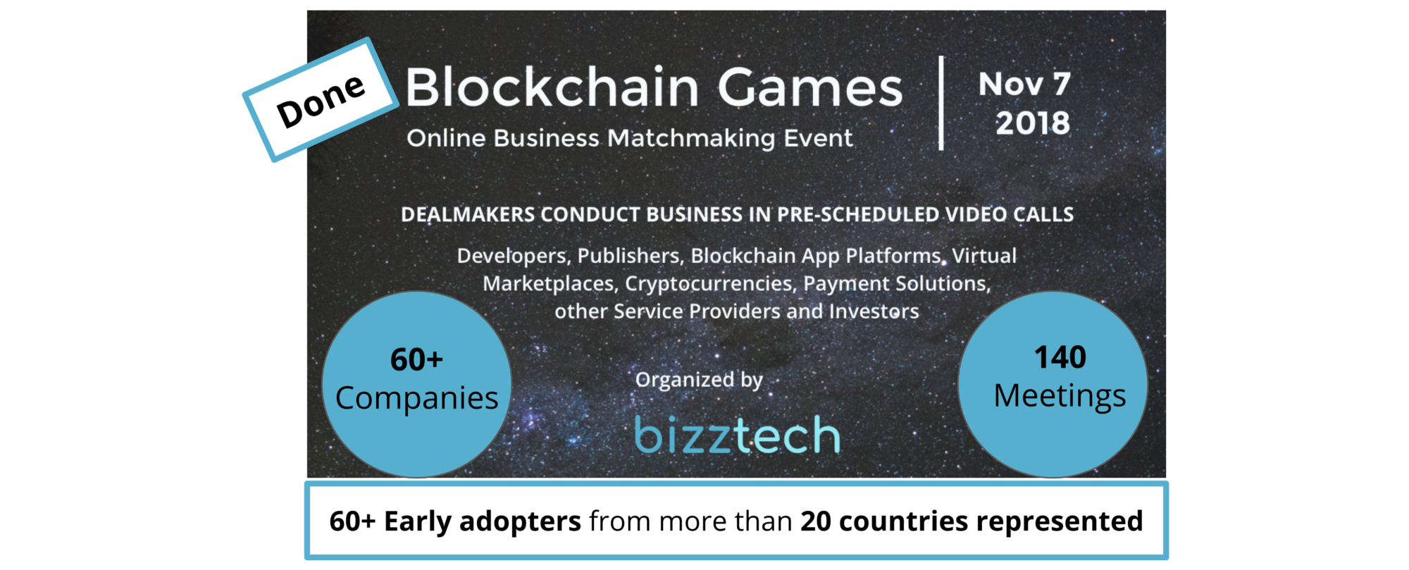 First Blockchain Games Event a great success